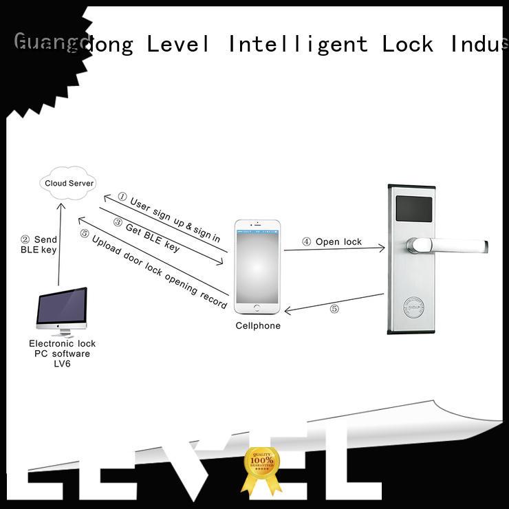 Level bluetooth saflok hotel locks supplier for hotel