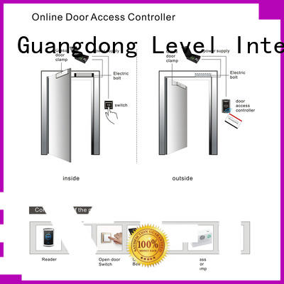 best controller access level promotion for guesthouse