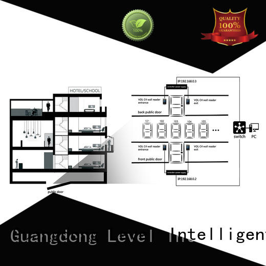 Level vol door access control system online for apartment