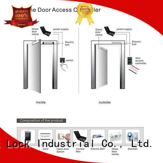 Level professional access control card reader access for guesthouse
