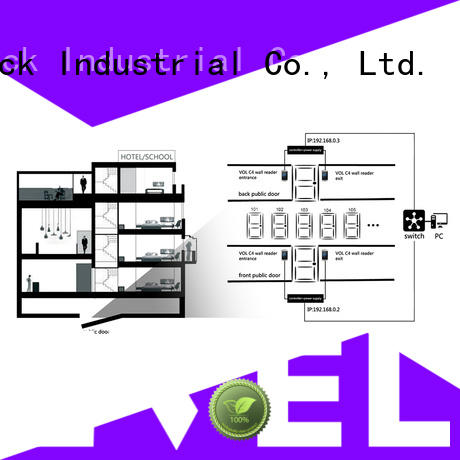 Level level Level virtual online lock system wholesale for home