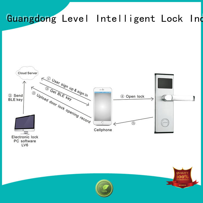 Level hotel best bluetooth lock on sale for home