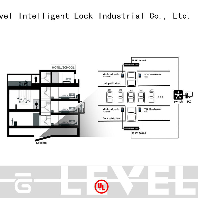 Level virtual Level virtual online lock system online for residential